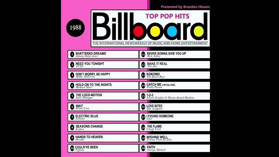 1988 hits