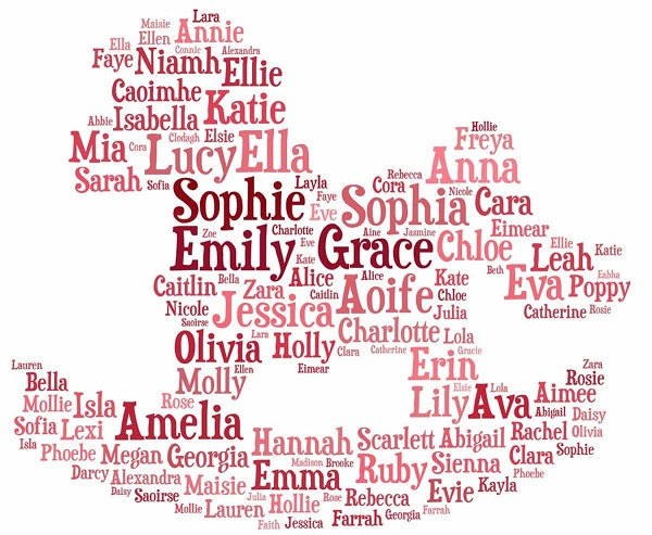 baby-girl-names